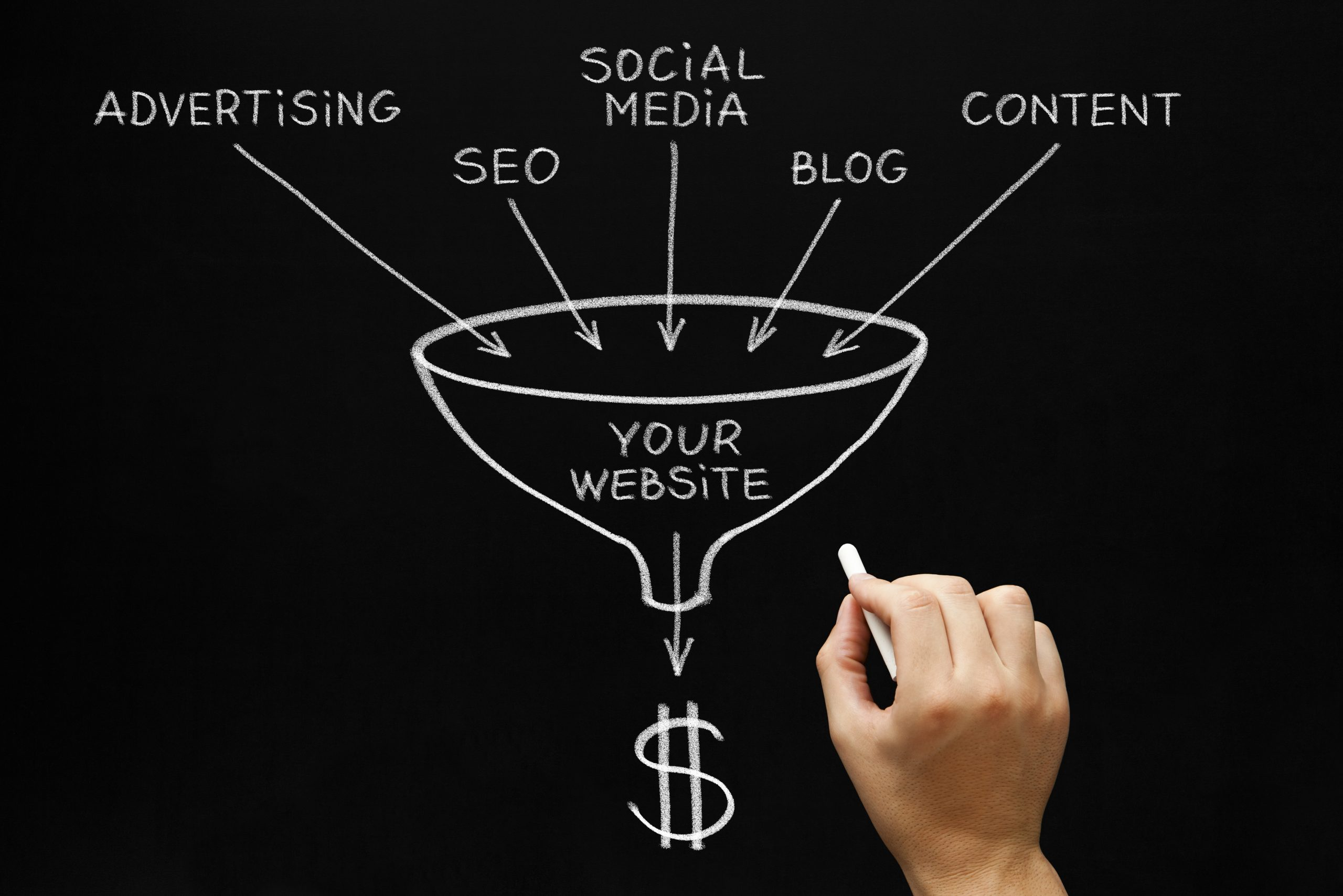 SEO Means Thinking Like Your Customer